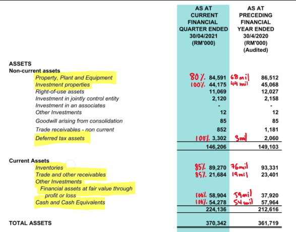 Figure 2: Balance Sheet from HAIO 2021 4th Quarter Results